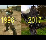 Evolution of Lineage 2 (1998 - 2017)